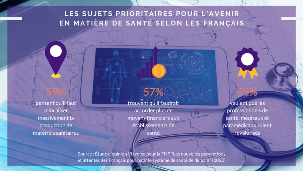 INFOGRAPHIES_PrioSanté