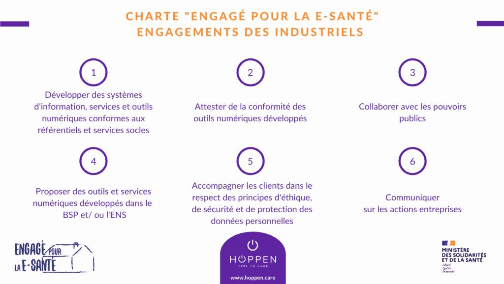 HOPPEN charte e-santé